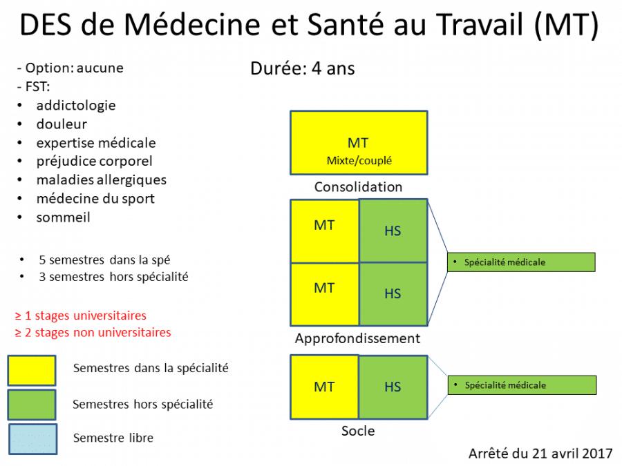 medecine_et_sante_du_travail.png